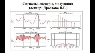 Частотное и временное представление сигналов. Спектр. Модуляция