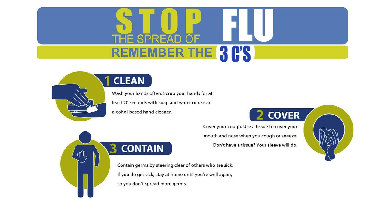flu prevention the three c s clean cover contain youtube