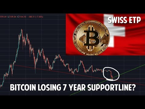 Bitcoin Losing 7 Year Support?! + Swiss Bitcoin ETP