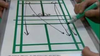09-2 Complete Badminton Training - Badminton Mixed Doubles Tactics