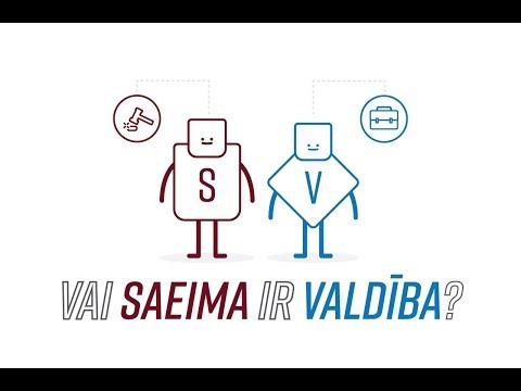 Vai Saeima ir valdība?