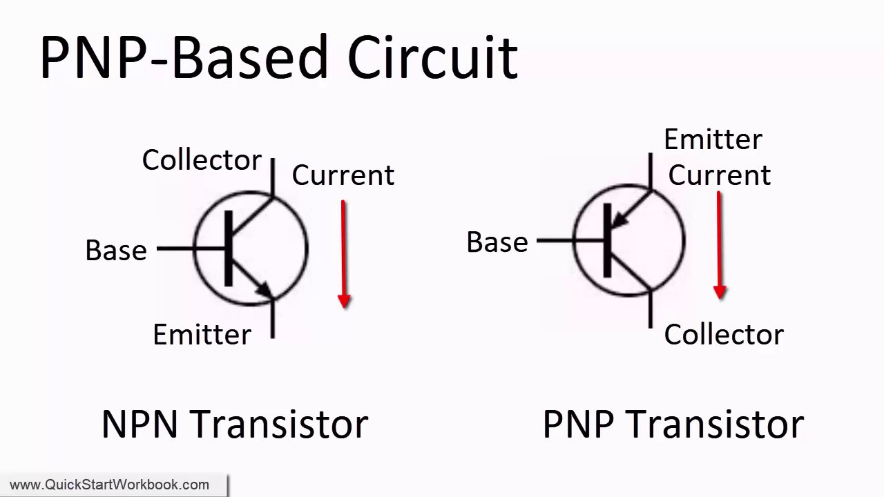 how to switch between an npn and pnp transistor in a circuit rh youtube com pnp transistor circuit pnp transistor circuit simulator [ 1280 x 720 Pixel ]