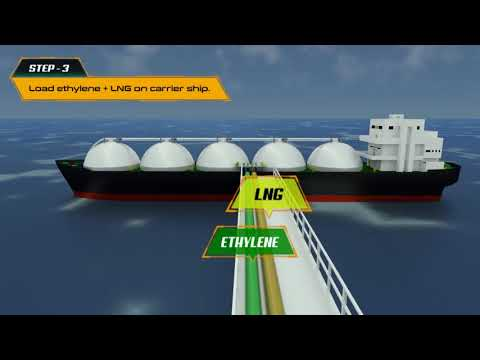 Safe Transport of High Value Gases with LNG
