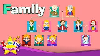 Kids vocabulary - Family - family members & tree - Learn English educational video for kids(http://www.youtube.com/user/EnglishSingsing9 Kids vocabulary - Family - About family members - Learn English for kids - English educational video This