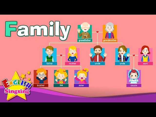 Family Members & Family Tree