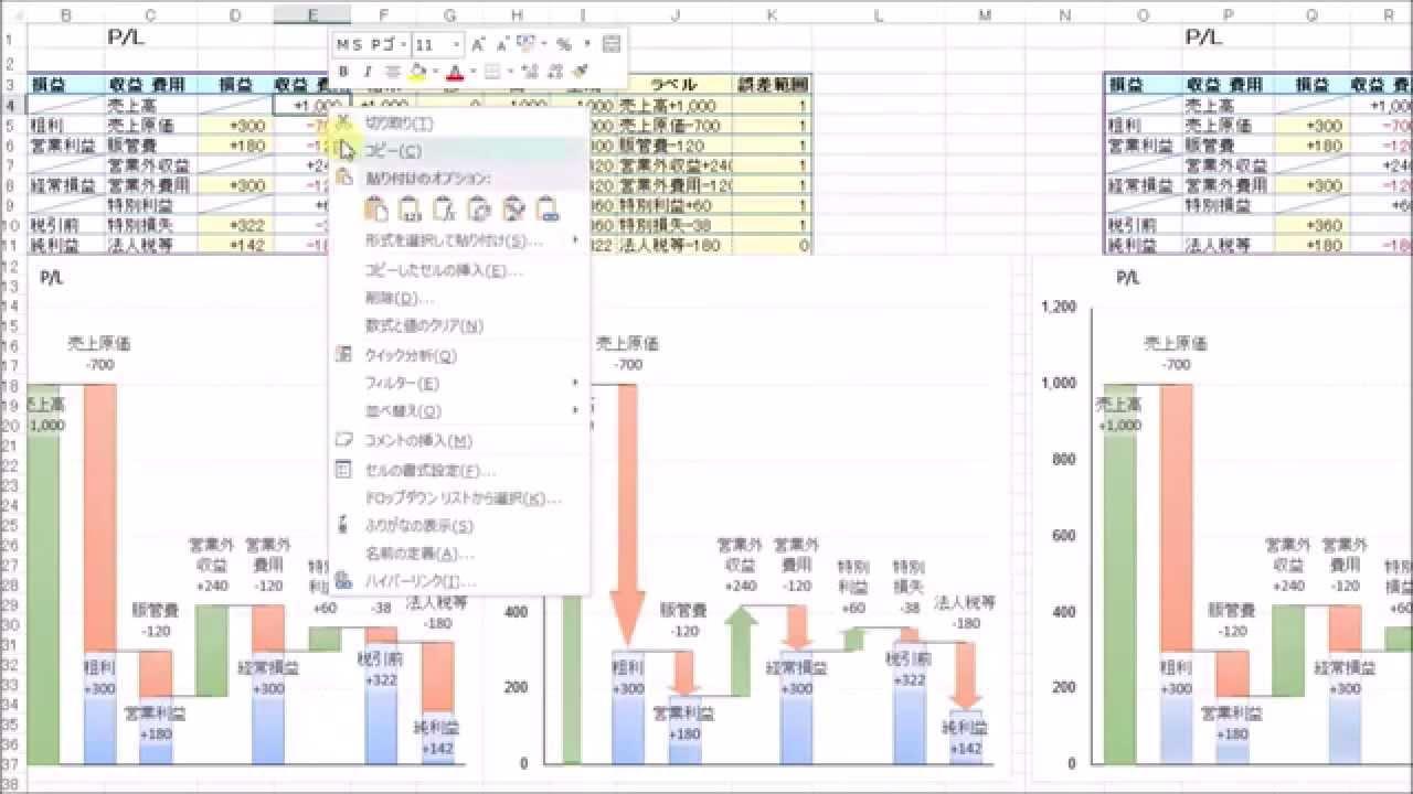 コピペで財務3表のグラフを作る 10秒 3 損益計算書 テンプレート 滝