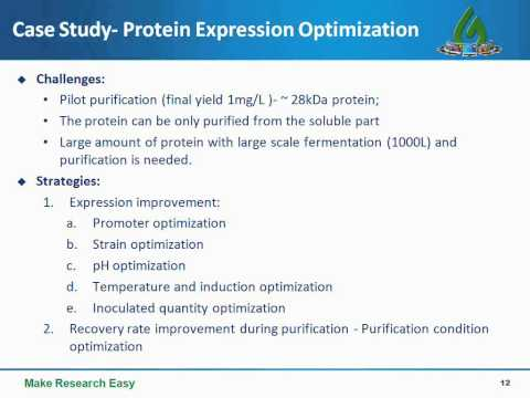 Recombinant protein expression & purification: challenges and solutions