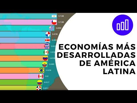 Top 15 |Países Más Desarrollados De América Latina (IDH) (1990-2018)