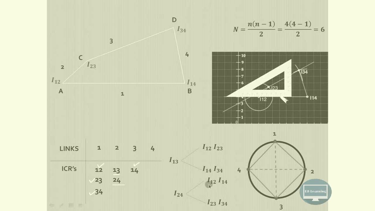 Velocity diagram analysis by instantaneous center method four velocity diagram analysis by instantaneous center method four bar mechanism rklearning ccuart Images