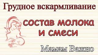 видео Состав смесей