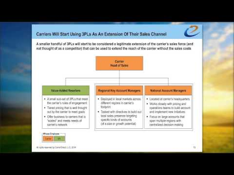 Staying Competitive The Changing LTL Carrier  Broker Environment   2014 07 31 1203