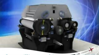 Flour mill machine for wheat , corn, soybean , chili, onion ,garlic and dry vegetable