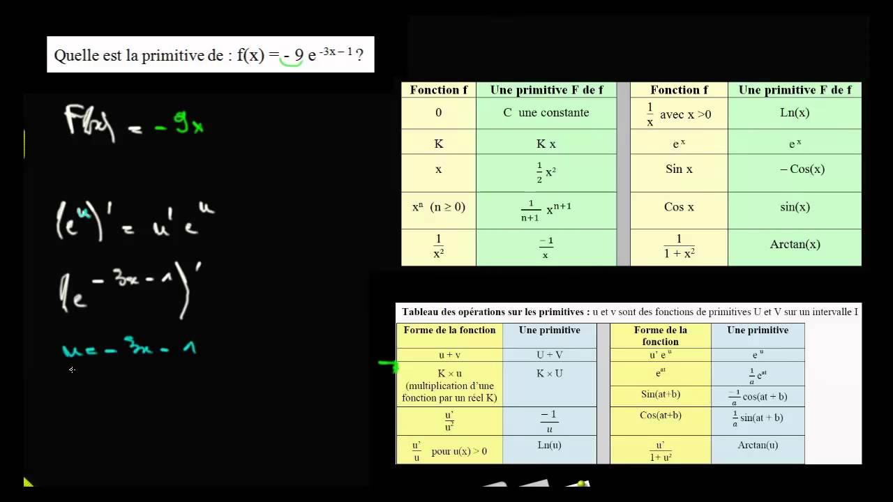 �9ᢹf�x�_Ex:primitivedef(x)=-9exp(-3x-1)-YouTube