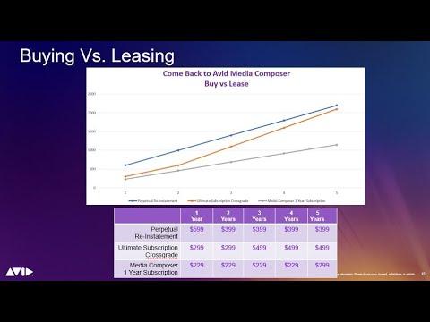Avid Media Composer: Buying Vs. Leasing