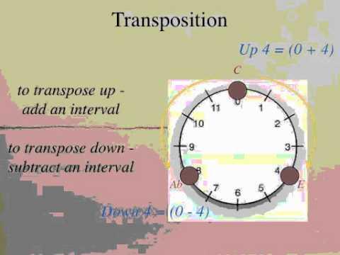 Beginning Set Theory: Operations