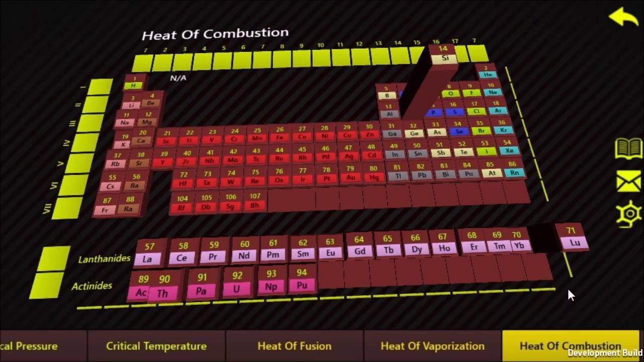 Periodic table of elements 3d youtube periodic table of elements 3d urtaz Image collections