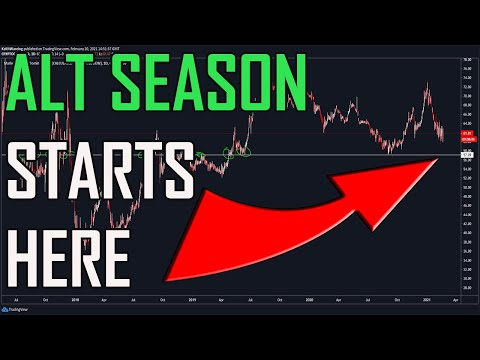 CRYPTO BULL RUN 2021 STARTS HERE!!! (the Only Chart You Need To See)