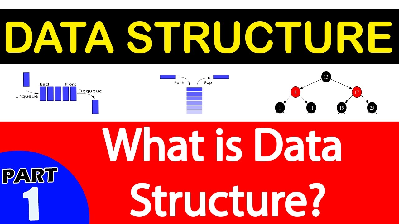 What is Data Structure? | Data Structure Interview Questions and Answers