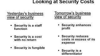 Aligning Security Services with Business Objectives Part 6
