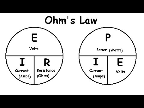 Understanding Sub Ohm & Vaping Smart, Battery Safety, Ohms