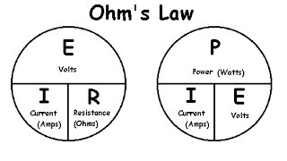Understanding Sub Ohm & Vaping Smart, Battery Safety, Ohms Law, Voltage Drop,