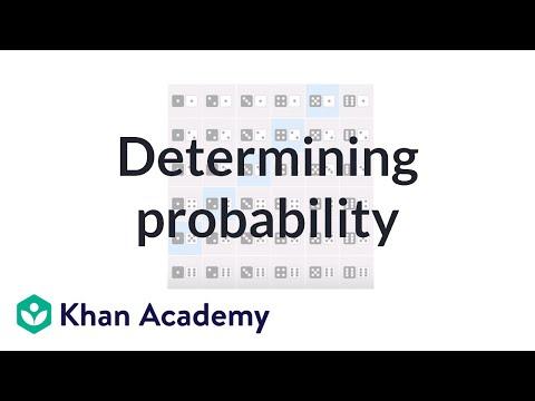 Determining probability | Probability and Statistics | Khan Academy