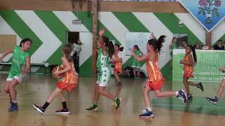 Match basket U11 Filles Martigues vs Rousset 03 02 2018 3ième QT