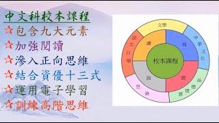 Publication Date: 2020-11-03 | Video Title: 開心校園 學科頻道 中文科簡介