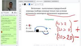Программирование с нуля от ШП - Школы программирования Урок 4 Часть 1 Курсы главного бухгалтера