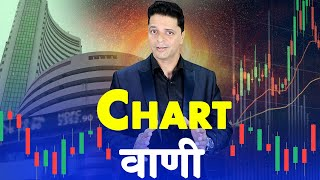 Chart Pattern Trading Strategies | Chart Pattern या चार्टवाणी| Chart Pattern W Explained |Aryaamoney