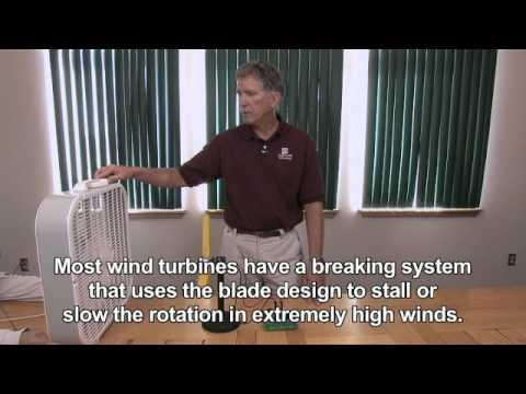 Renewable Energy: Wind Turbine Model