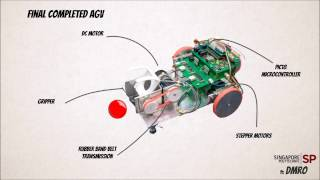 Sp Dmro Agv Project: Agv With 3d Printed Gripper With Pulley System