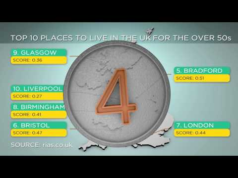 Top 10 Places to Live in the UK [rias.co.uk]