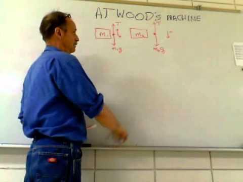atwood s machine lab report