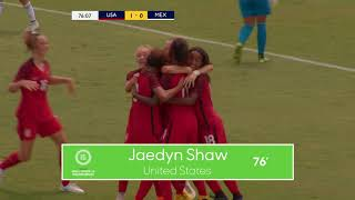 CU15W 2018 United States vs Mexico Highlights