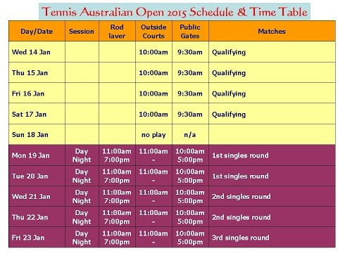 Tennis Australian Open 2015 Schedule & Time Table