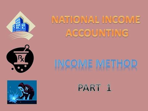 National Income Accounting-1  - Income Method
