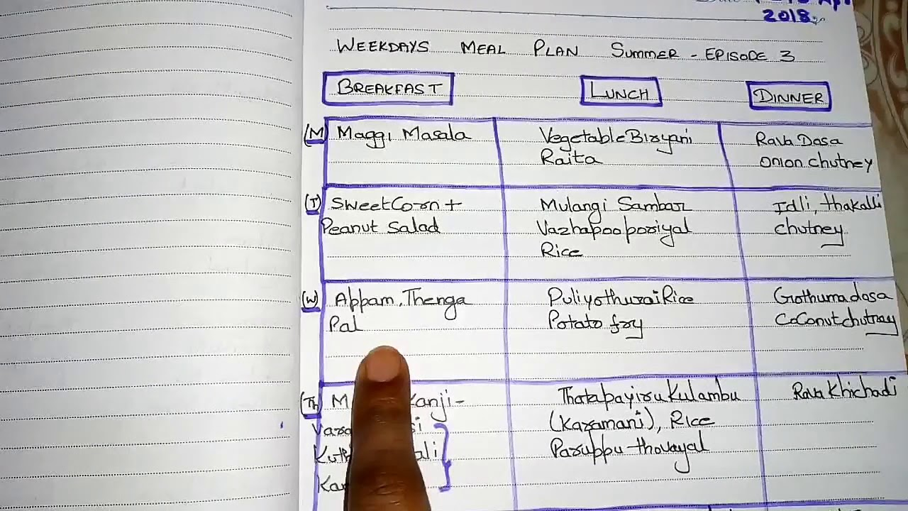 breakfast lunch dinner plan for a week in tamil episode 3 what i am