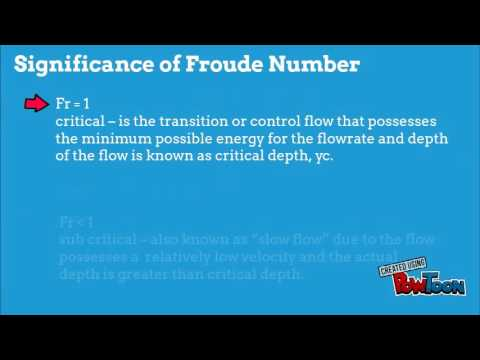 Significane of Froude Number