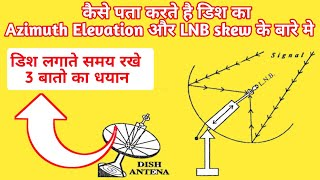 How to know about the dish of Azimuth Elevation and LNB skew