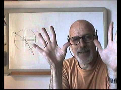 OTTgC3 - OTTiCA Geometrica: LENTI Convergenti e Divergenti