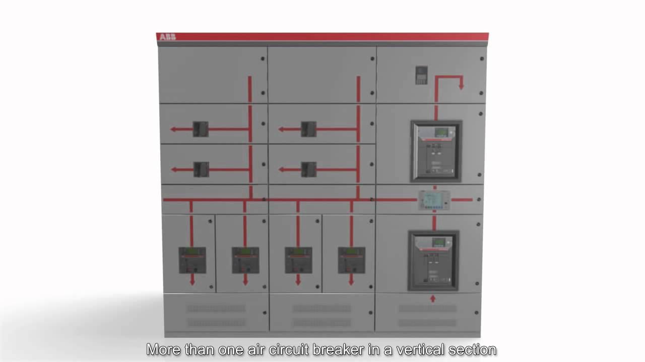 ABB MNS® Rear Access Switchgear Solutions on