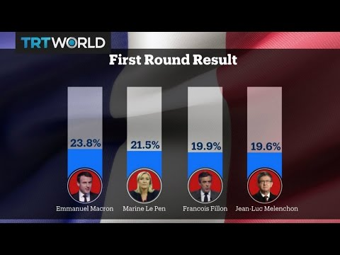 First round results of the French Presidential Election