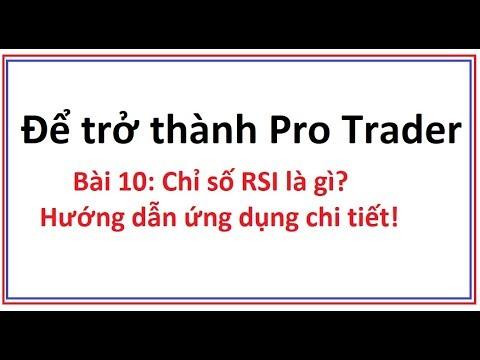 Để trở thành Pro Trader Bài 10:  Chỉ số RSI là gì? Hướng dẫn sử dụng công cụ chỉ báo RSI chi tiết