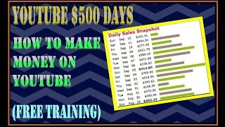 How To Make Money On YouTube Without Making Any Videos