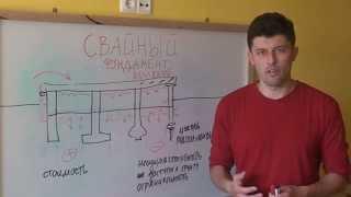 видео фундамент из асбестоцементных труб