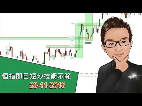 恒指即日短炒技術示範 28-11-2018 - SignalTom投資迷你大學