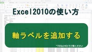 Excel 2010 使い方 http://www.dougamanual.com/blog/230/ グラフに軸ラ...