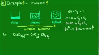 Entropia - Termoquímica - Química
