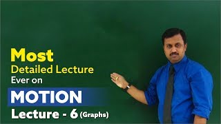Physics Class XI: Motion Lecture-6 (Graphs) by Prof. Sumit Upmanyu